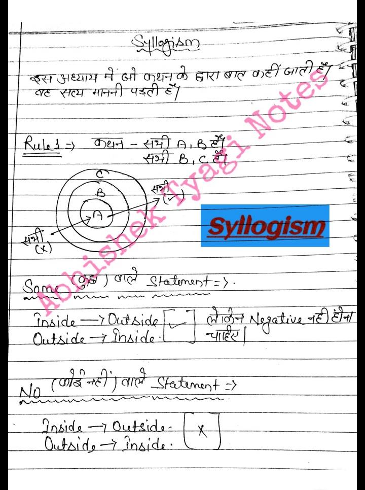 SYLLOGISM NOTES – Download Free PDF - Edu Journal