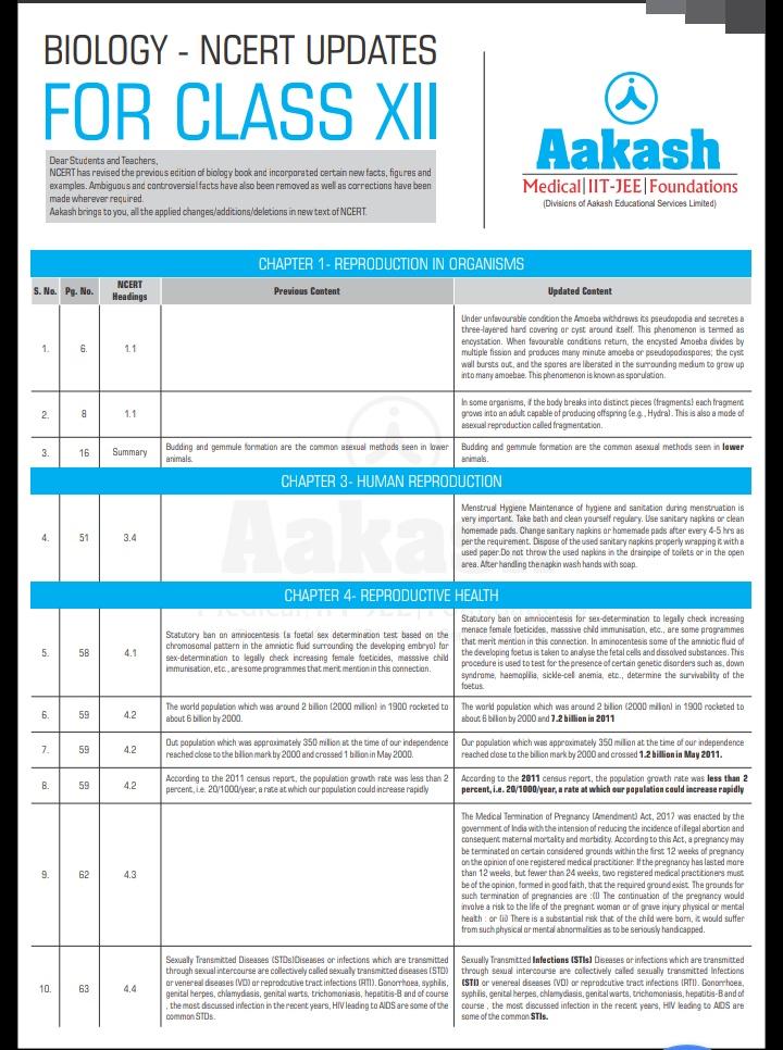 AAKASH CLASS 12 BIOLOGY UPDATES NCERT - Edu Journal