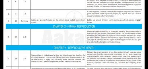 ALLEN KOTA FULL Study Material-Free Download PDF - Edu Journal