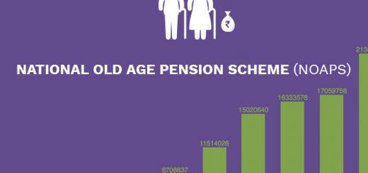 Old Age Pension Scheme