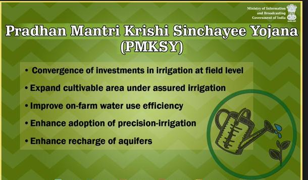 Pradhan Mantri Krishi Sinchayee Yojana - PMKSY